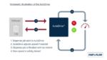 Neue AutoDrive-Funktion bei X-PROTINT verhindert Fehltönungen